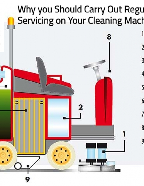 Why have Regular Servicing on Your Cleaning Machine